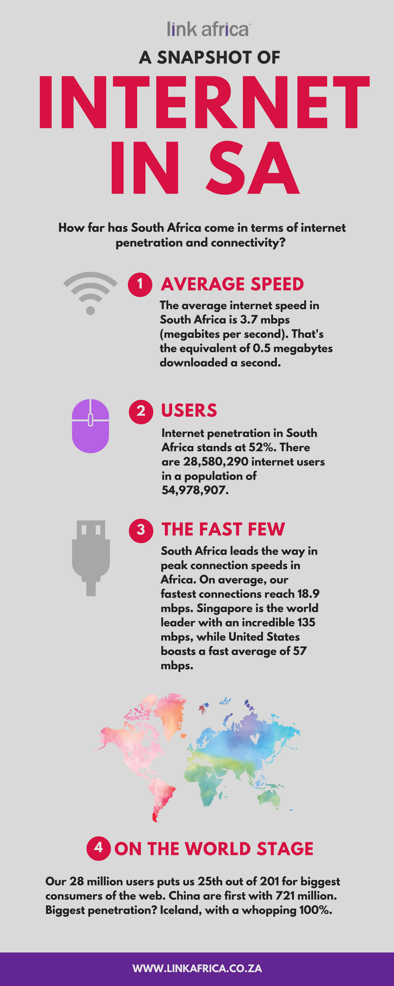 internet-in-sa-infographic-1